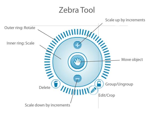 Prezi -The Zooming Presentation Tool - Land8