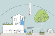 Water Sensitive Cities – New film Demonstrates Benefits of Putting Water at the Heart of Urban Design