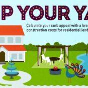 Infographic | Pimp Your Yard: Advantages of Residential Landscape Architecture