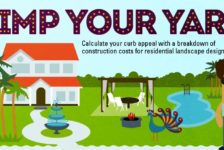 Infographic | Pimp Your Yard: Advantages of Residential Landscape Architecture