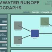 Philly Grad Creates Free Cloud-Based Stormwater Modeling Tool