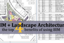 BIM in Landscape Architecture