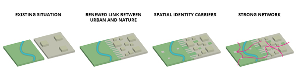 The guiding concept behind the redevelopment of Vogabyggd, credit: Felixx