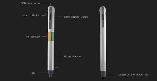 Scribble-Pen