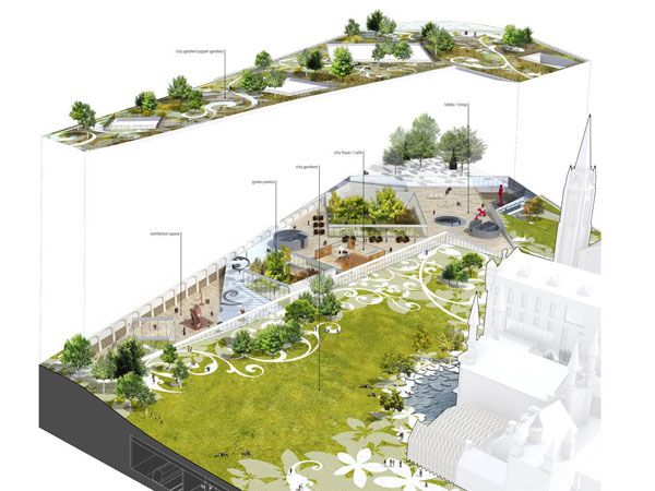 How The Aberdeen City Gardens Blend Buildings And History With The Landscape U2013 Land8