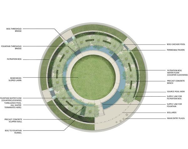 Uptown Normal masterplan. Credit:  Hoerr Schaudt.  (Click here to view larger version on our Pinterest Page)