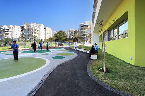 Rakafot School