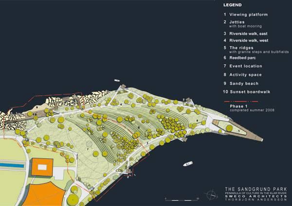 Sandgrund Park