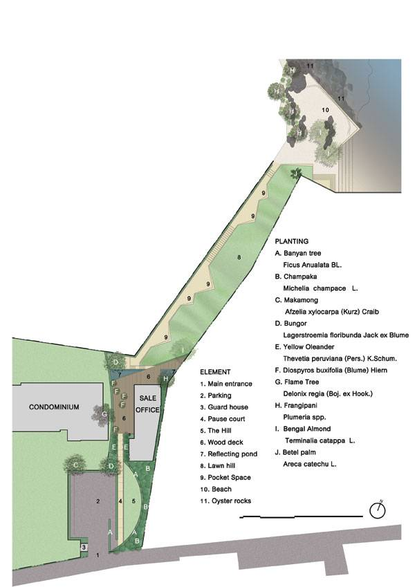 Masterplan of Pause Court and The Lawn Hill: Garden For Sales Gallery