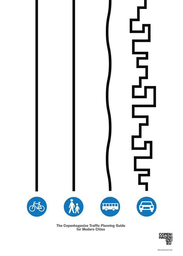 The Copenhagenize Traffic Planning Guide for Modern Cities, Photo Credit: CopenhagenizeEU
