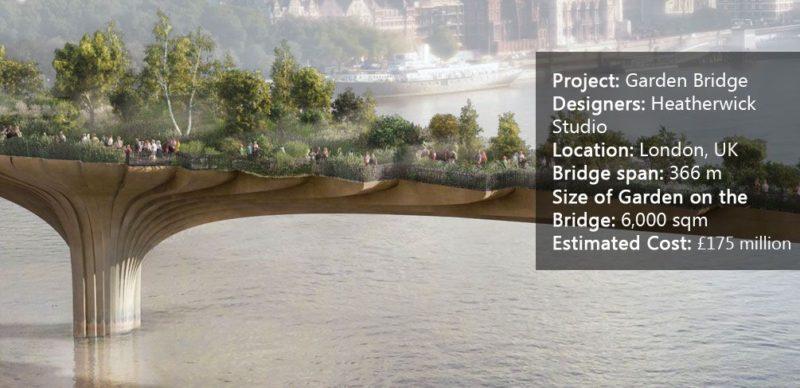 Garden-Bridge