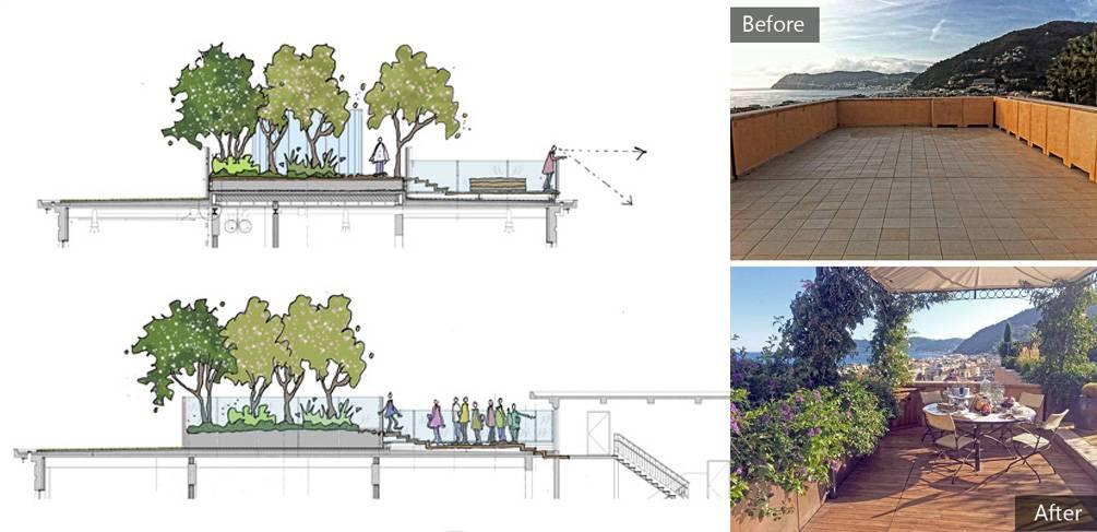 Landscape Architecture Portfolio – 10 Things You Should Include – Land8