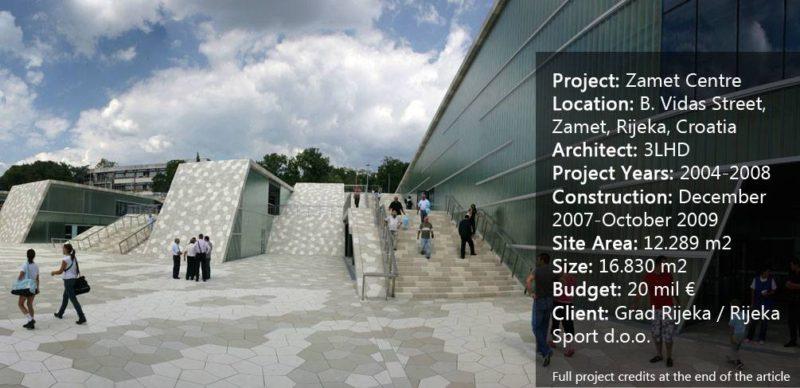 Zamet-Center