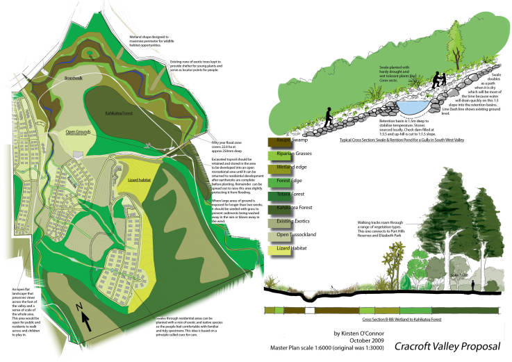 Kirstens student design portfolio land8 for Landscape design courses christchurch