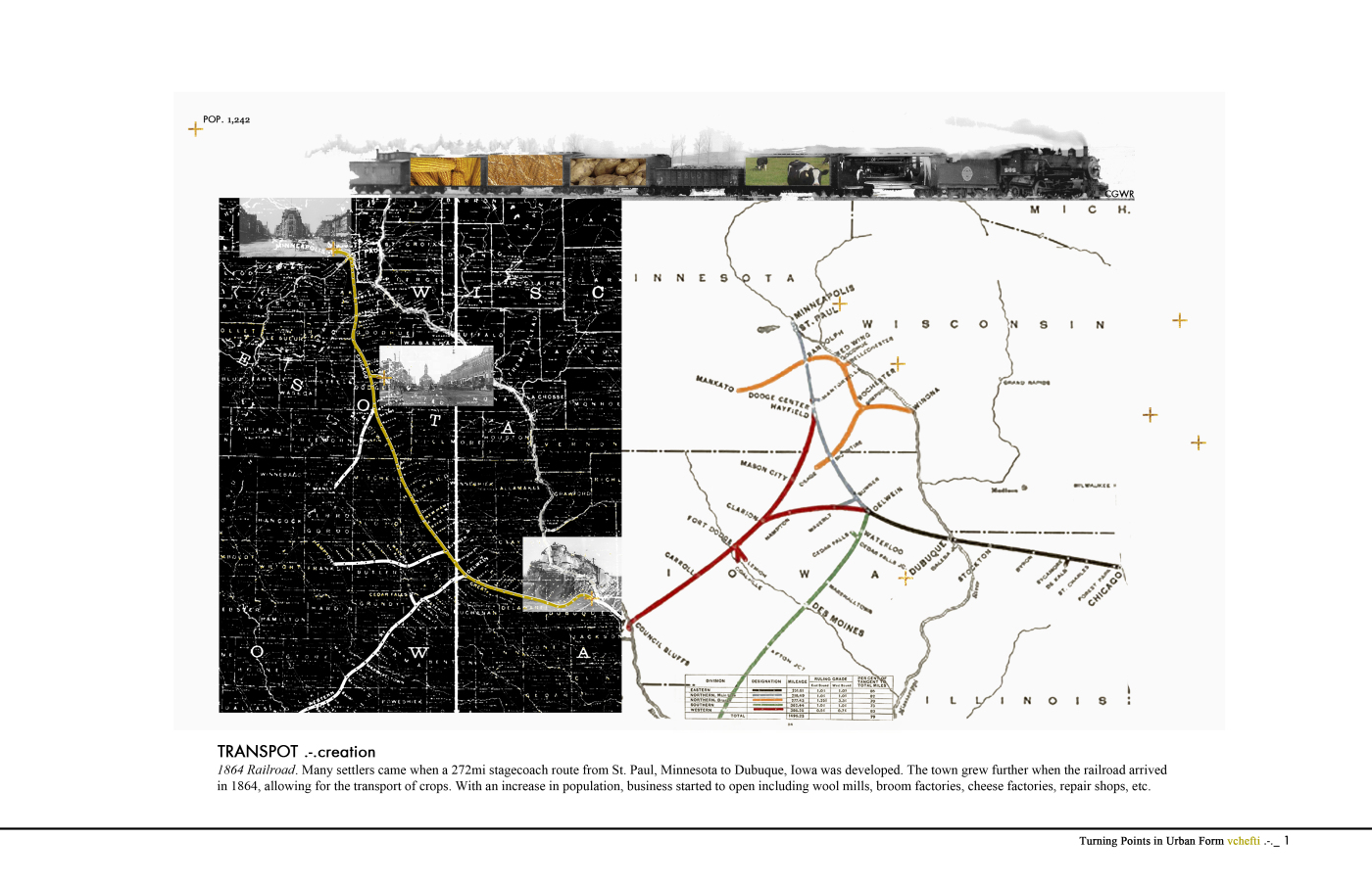 infographic_site history_railroad