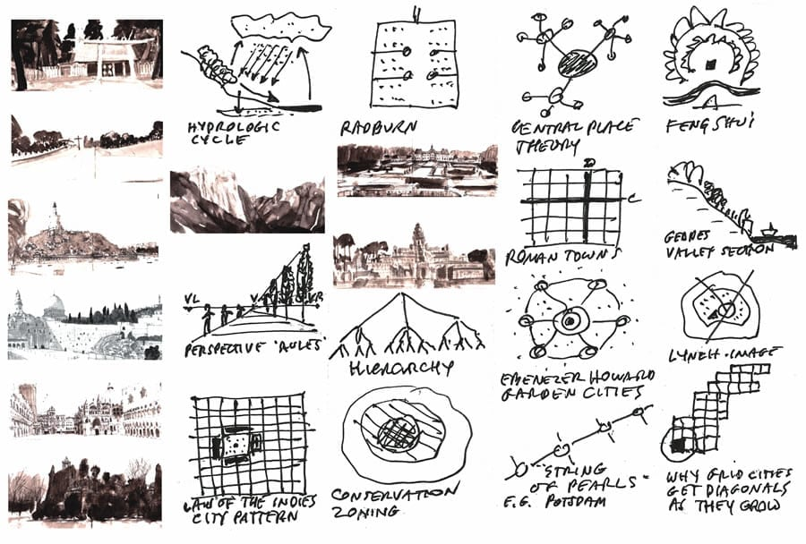 Carl Steinitz: travel sketches