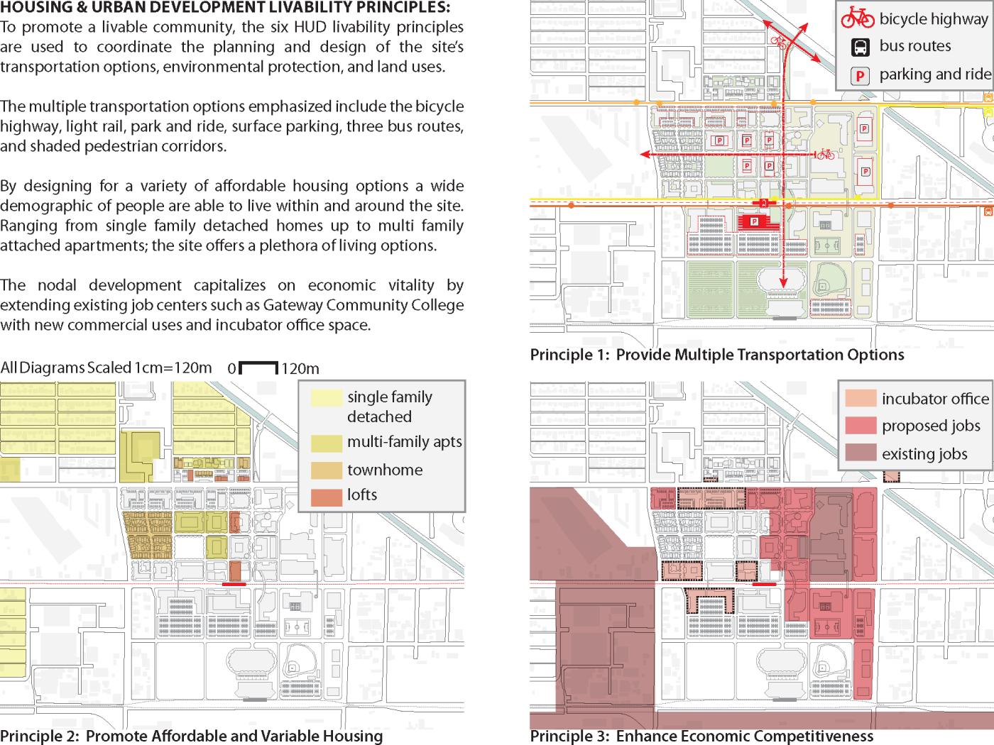 UrbanSOS – Redeveloping Phoenix