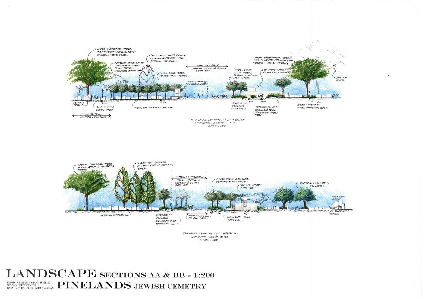 Landscape sections 01