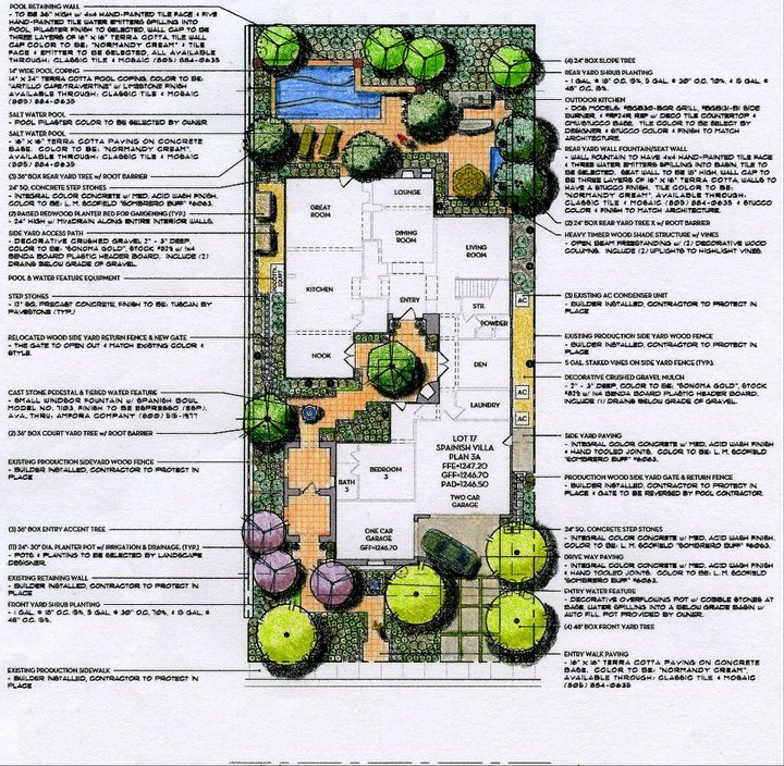 Serrano1 – Color Concept Plan