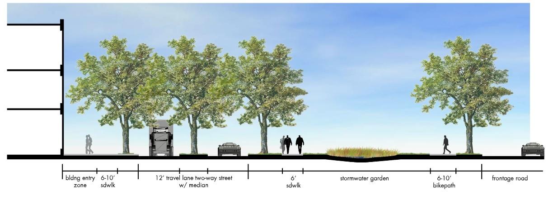 section_urban design_zoning regulations_access street standard