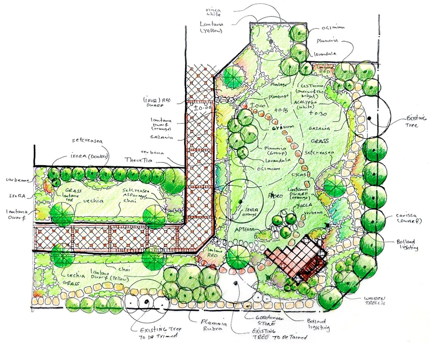 a-garden