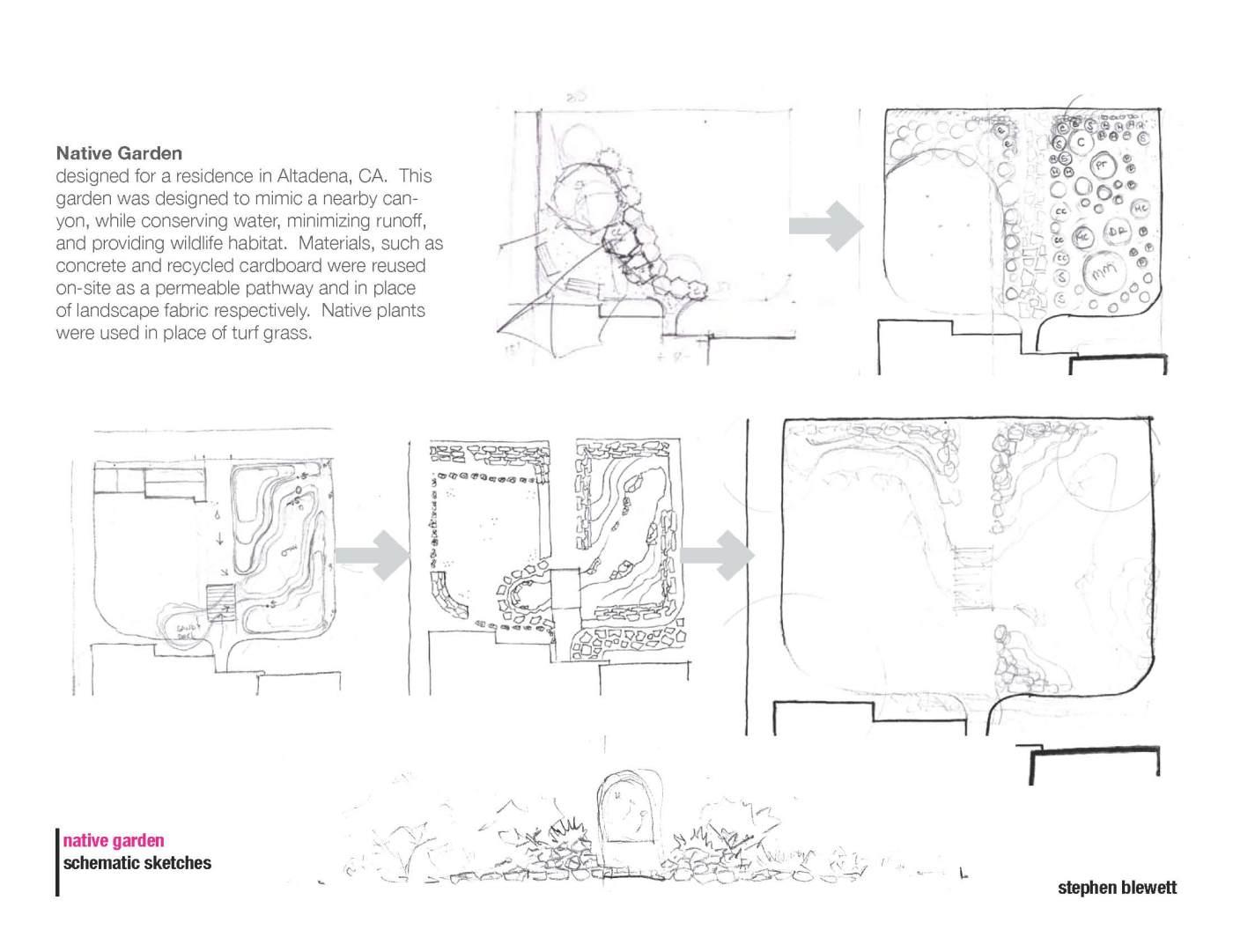 Native Garden Pt1 Land8 Schematic Sblewett P72610 Web2 Page 16 17 18