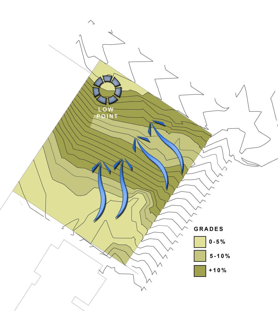 slope_hydrology