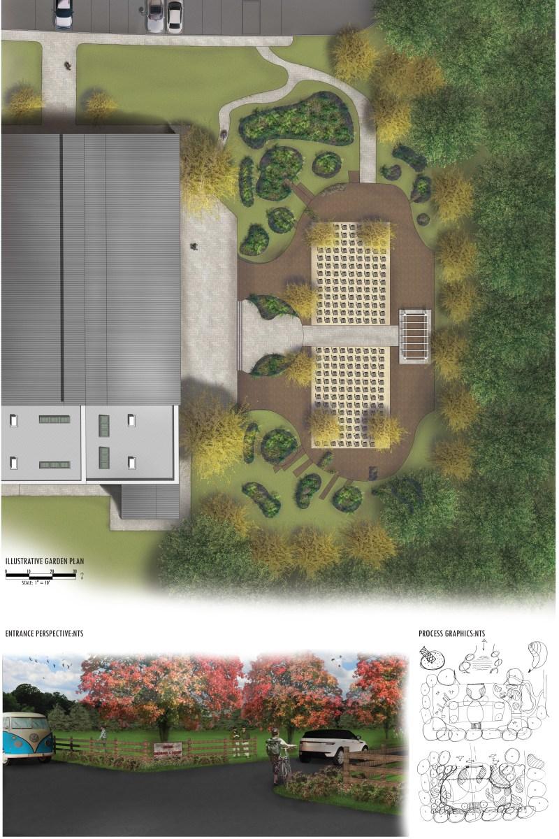 Agribusiness garden illustrative
