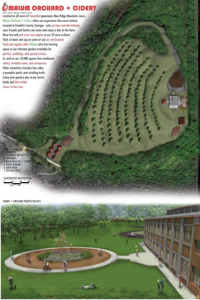 Agribusiness masterplan
