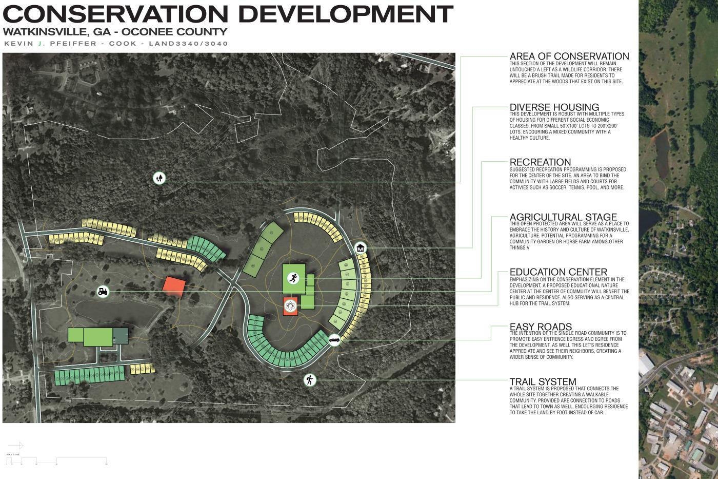 Conservation Development