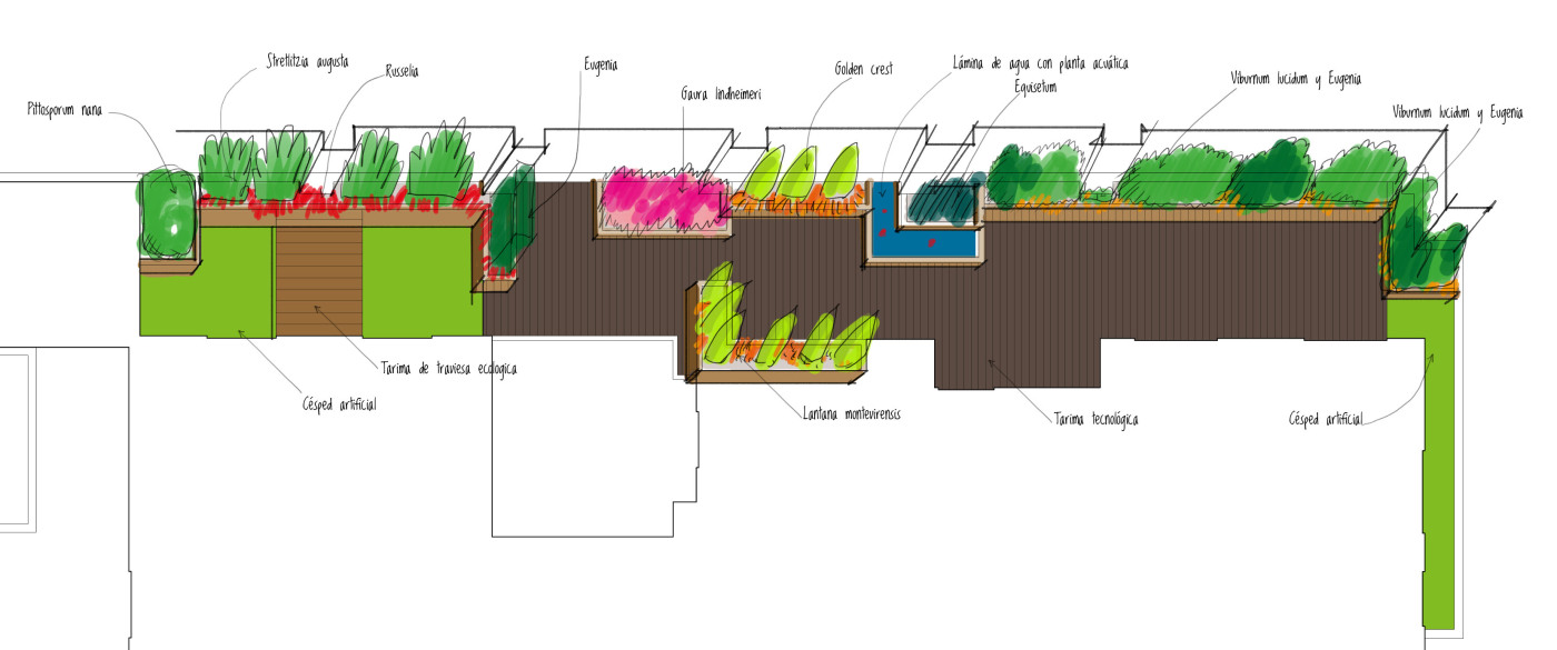 Plano De Diseno De Terraza Land8