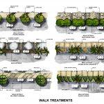 6955-walktreatments