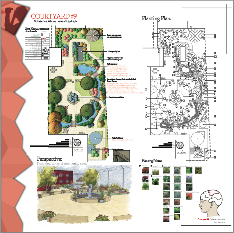 Senior Project- Substance Abuse Levels 3,4 & 5 Courtyard Blow Up, Perspective, & Planting Plan
