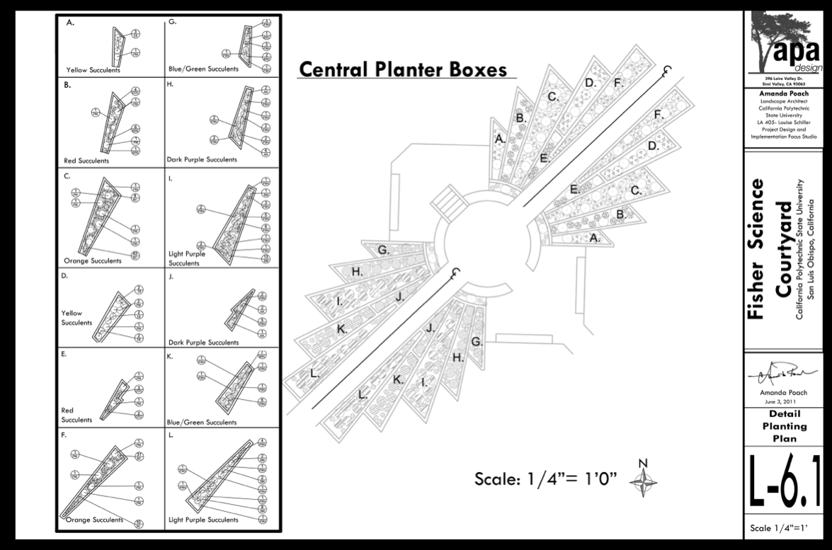 Sectional Planting Plan