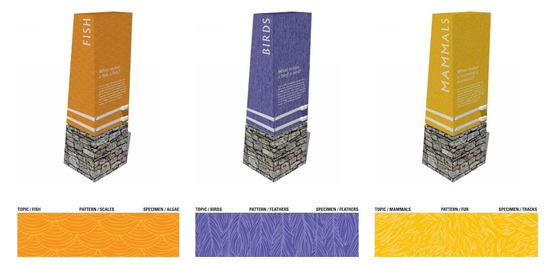Interactive Pillars (Designed by TBG's Environmental Graphics Team)