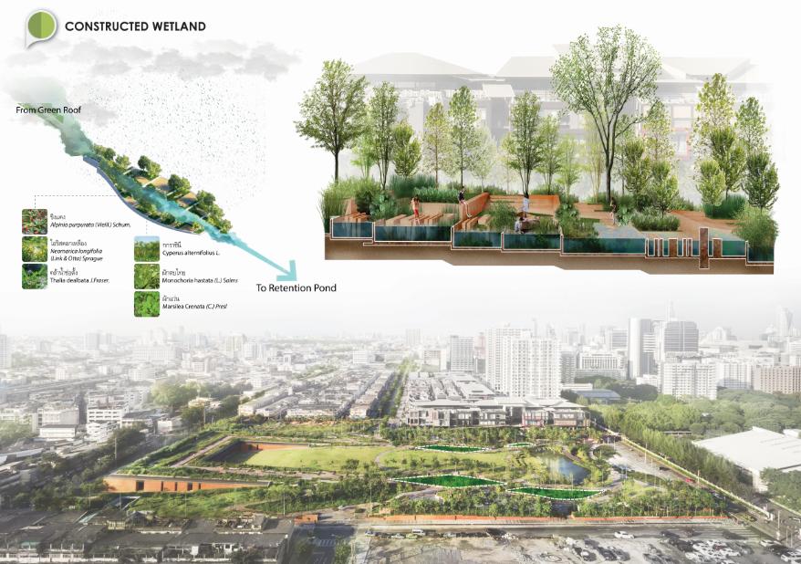 Công viên tiền điện tử Chulalongkorn (Ảnh: Land Process)
