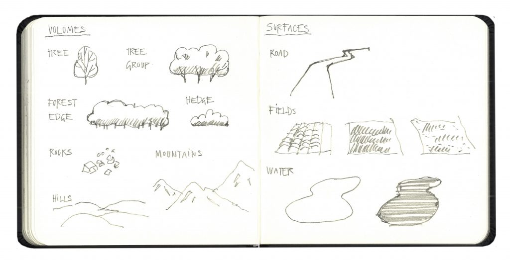 A sketch of volumes and surfaces from which a landscape is composed.