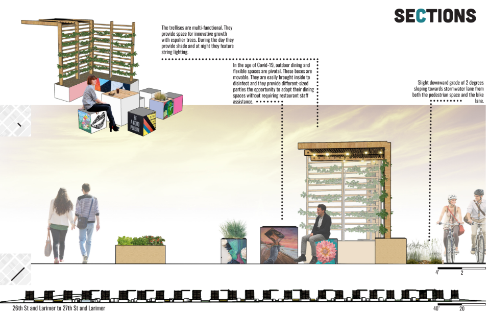 A movable furnishing system features artwork from neighborhood Crush artists. Green infrastructure is added to capture and filter stormwater. Image: Dig Studio