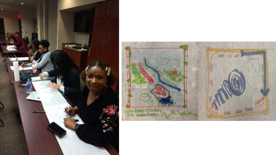 Figure 1: Above and left: Drawing with a community group in Conway, Arkansas to understand local concerns, aspirations and memories relating to a downtown area, slated to become a low impact development park.