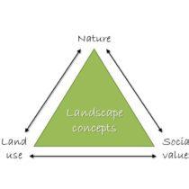 Group logo of Concepts of Landscape 2010