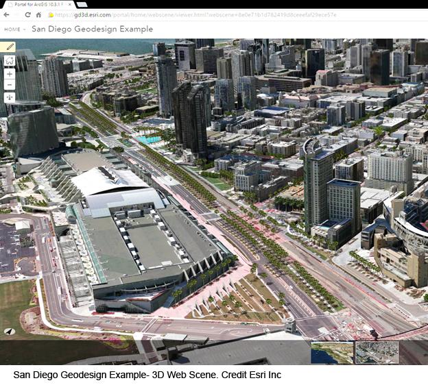 Geodesign: Site Analysis & 3D Data Visualization Tools - Land8