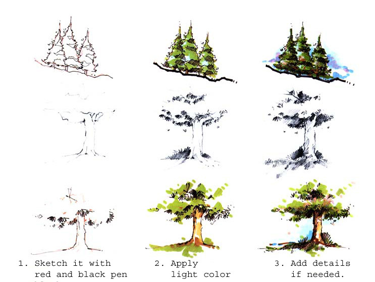 How To Draw Good Trees Land8