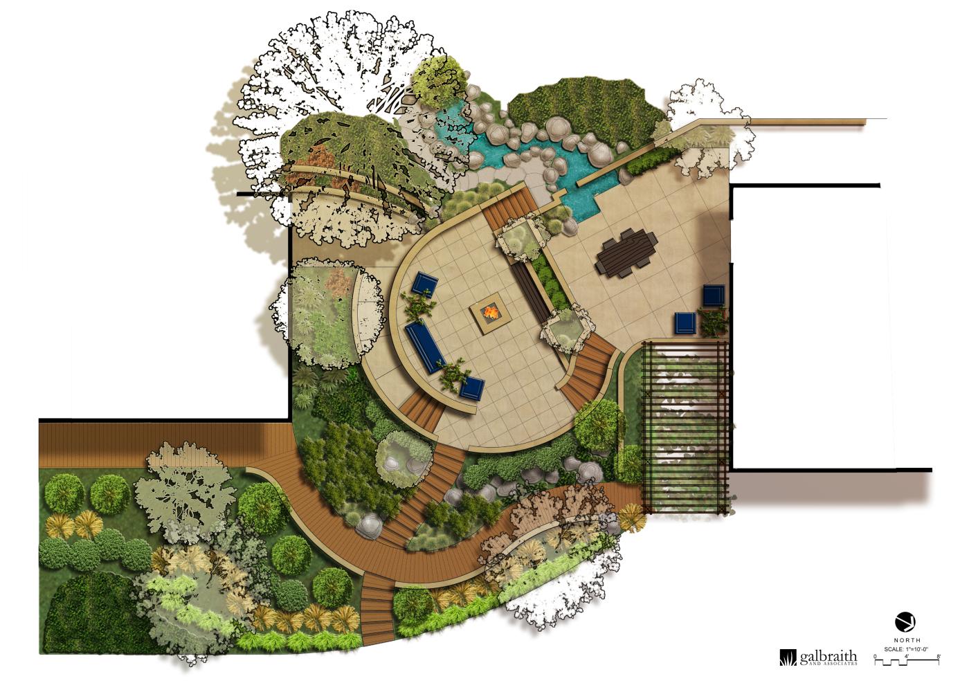 Garden Site Plan, Ashland, Oregon - Land8
