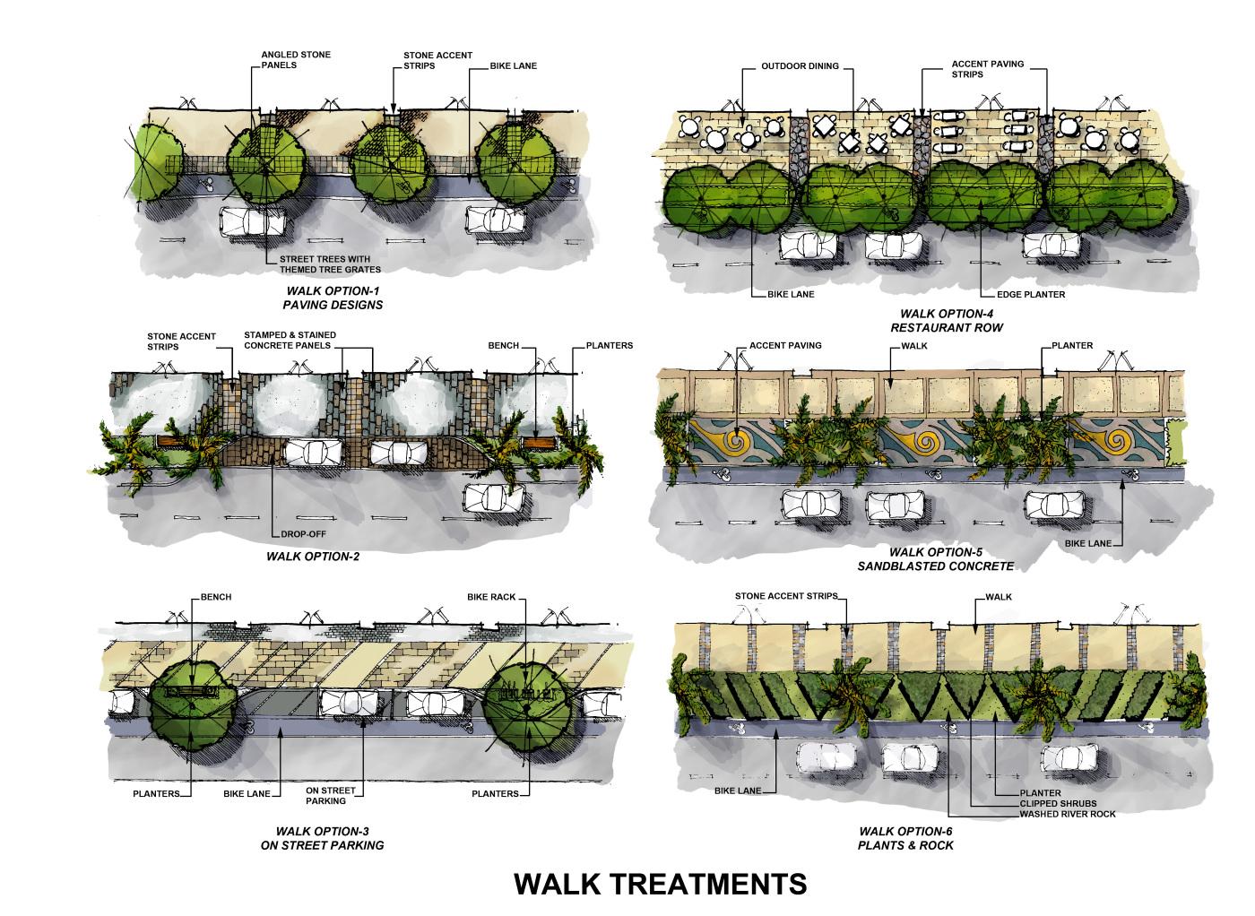walk treatments