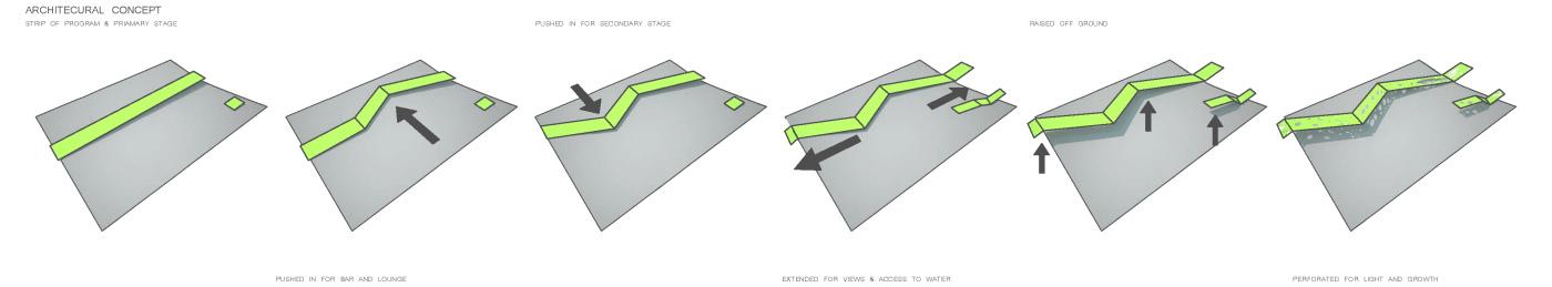 diagrams explains architectural gestures